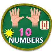 1 to 10 Numbers Learning and Counting post thumbnail